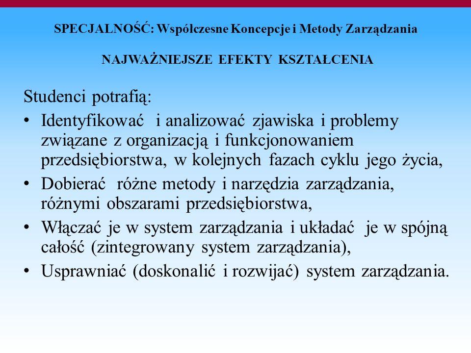 Usprawniać (doskonalić i rozwijać) system zarządzania.