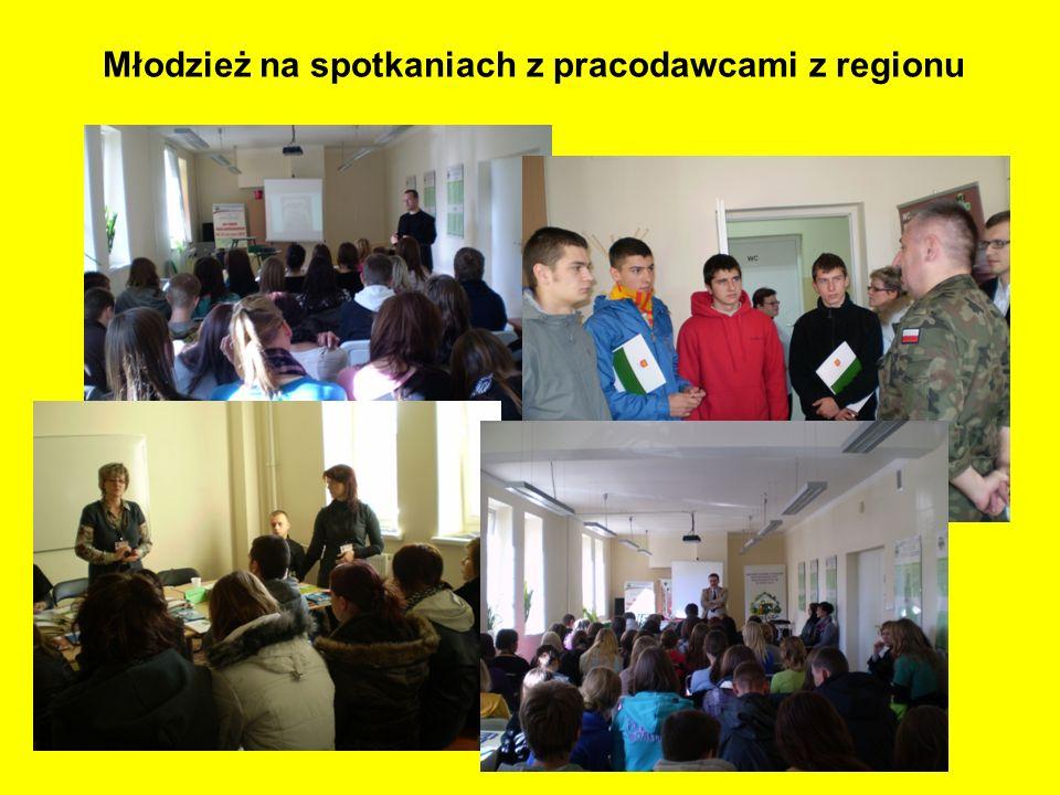 Młodzież na spotkaniach z pracodawcami z regionu
