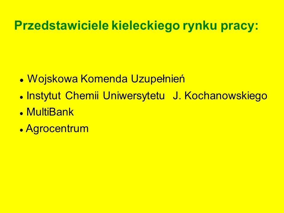 Przedstawiciele kieleckiego rynku pracy: