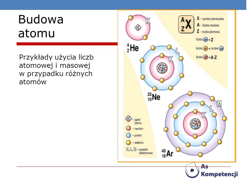 Budowa atomu Przykłady użycia liczb atomowej i masowej