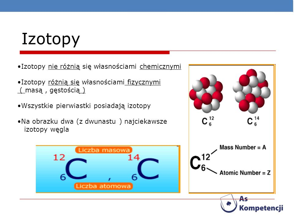 Izotopy Izotopy nie różnią się własnościami chemicznymi