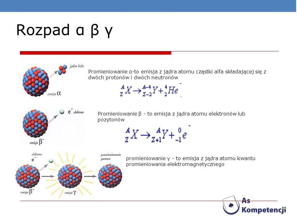 Rozpad α β γ Promieniowanie α-to emisja z jądra atomu cząstki alfa składającej się z dwóch protonów i dwóch neutronów.
