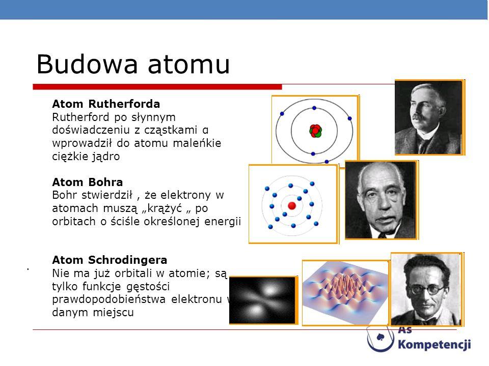 Budowa atomu Atom Rutherforda