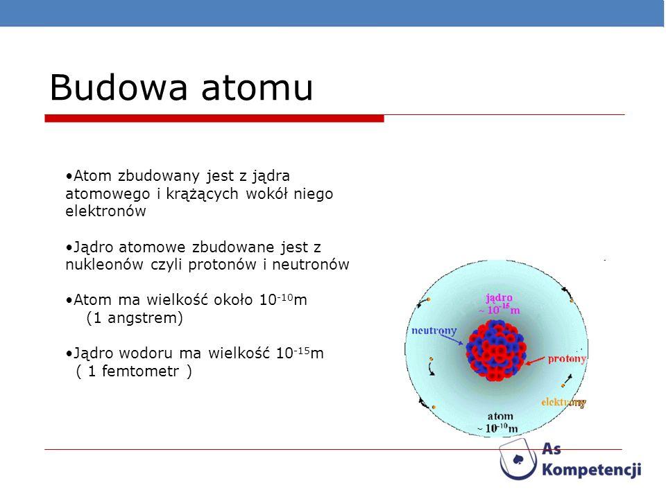 Budowa atomu Atom zbudowany jest z jądra atomowego i krążących wokół niego elektronów.