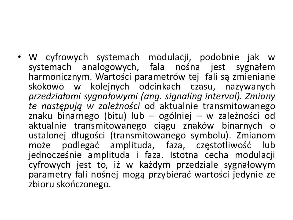 W cyfrowych systemach modulacji, podobnie jak w systemach analogowych, fala nośna jest sygnałem harmonicznym.