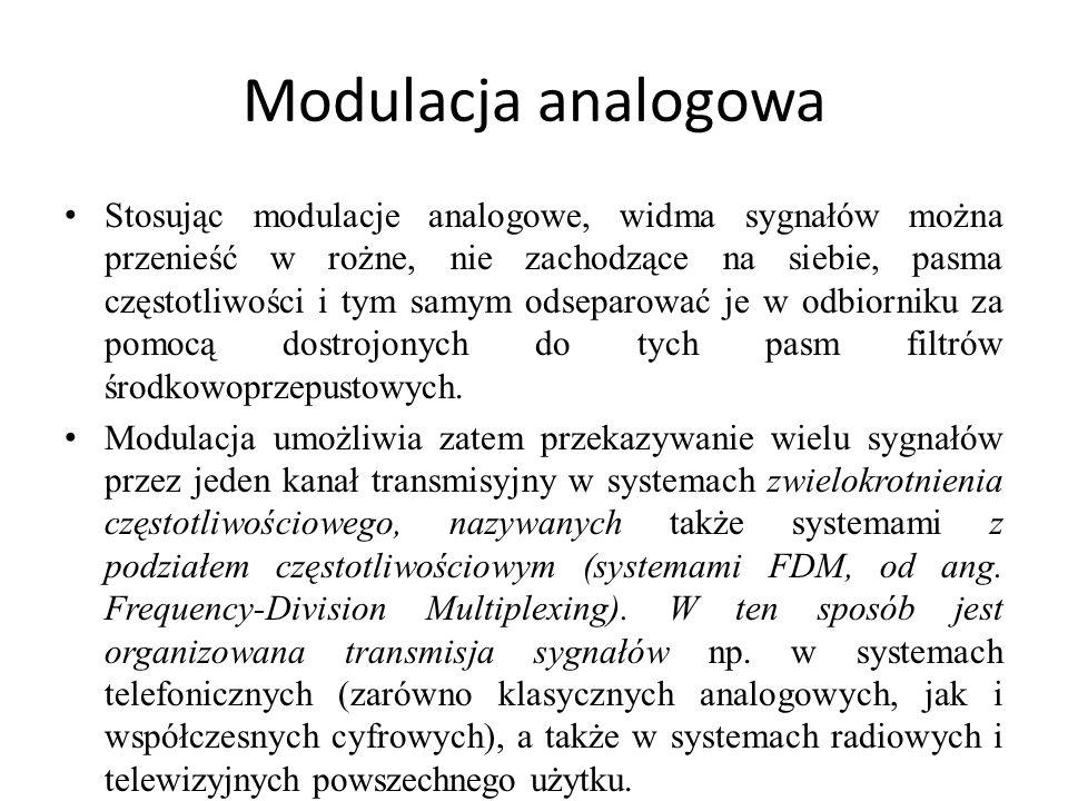 Modulacja analogowa