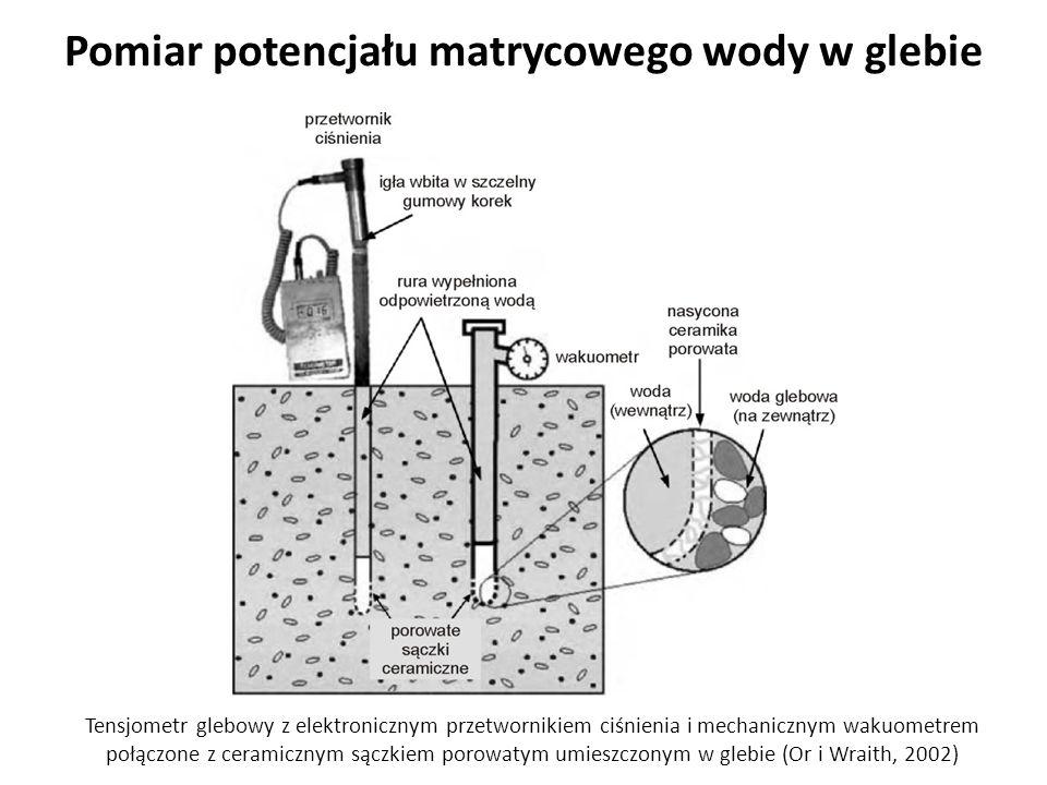 Pomiar potencjału matrycowego wody w glebie