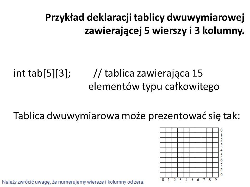 Przykład deklaracji tablicy dwuwymiarowej zawierającej 5 wierszy i 3 kolumny.