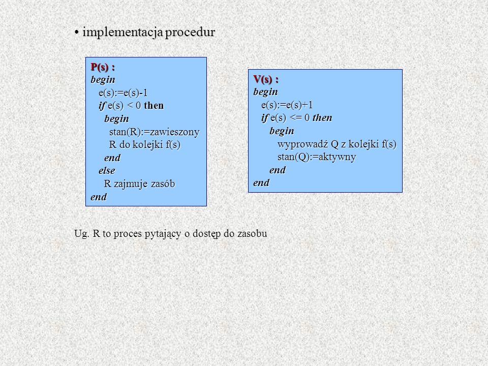 implementacja procedur