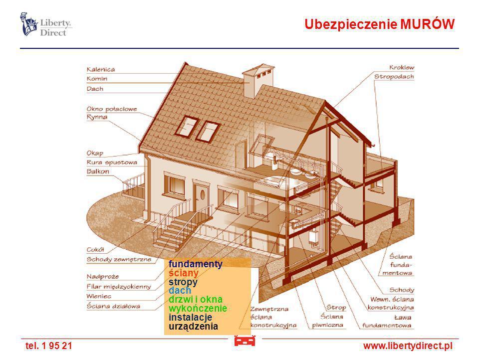 Ubezpieczenie MURÓW fundamenty ściany stropy dach drzwi i okna