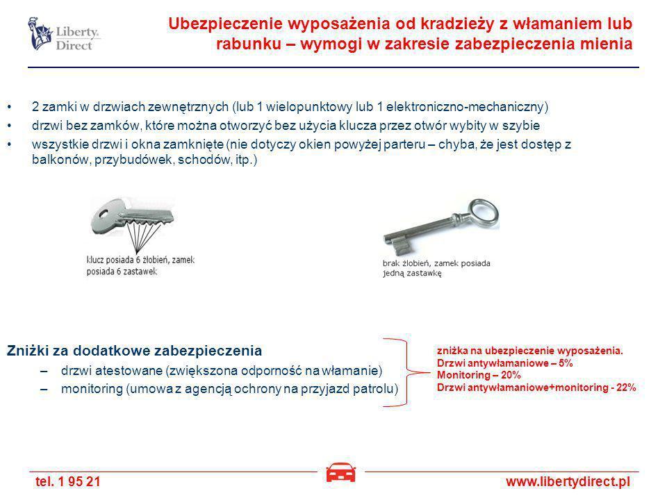 Ubezpieczenie wyposażenia od kradzieży z włamaniem lub rabunku – wymogi w zakresie zabezpieczenia mienia
