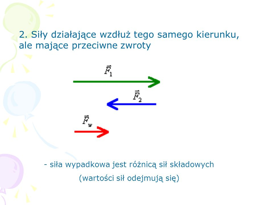 2. Siły działające wzdłuż tego samego kierunku, ale mające przeciwne zwroty