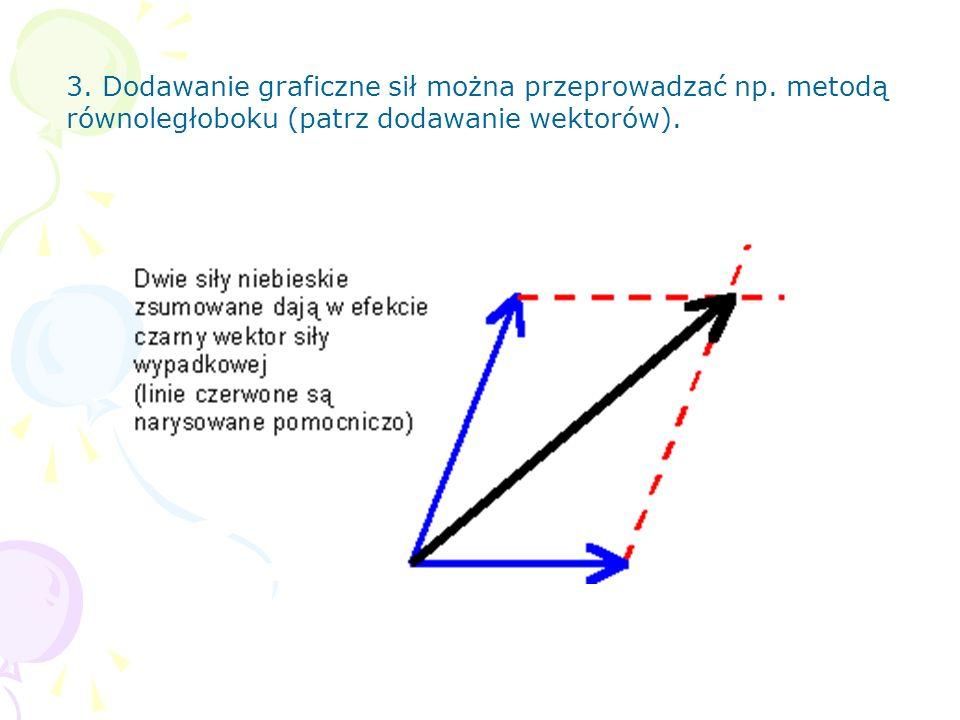 3. Dodawanie graficzne sił można przeprowadzać np