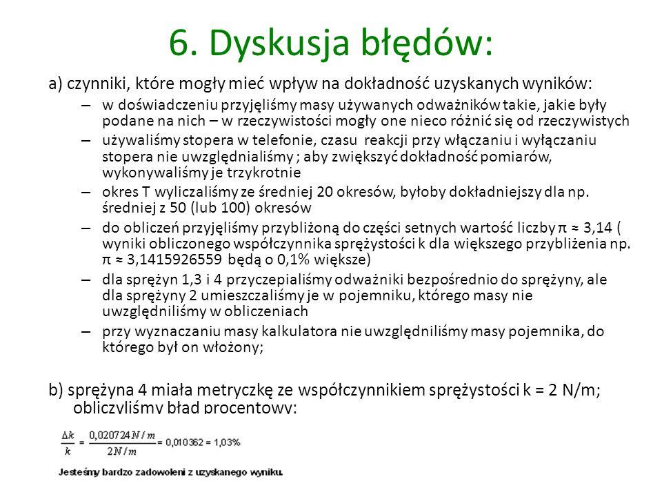 6. Dyskusja błędów:a) czynniki, które mogły mieć wpływ na dokładność uzyskanych wyników: