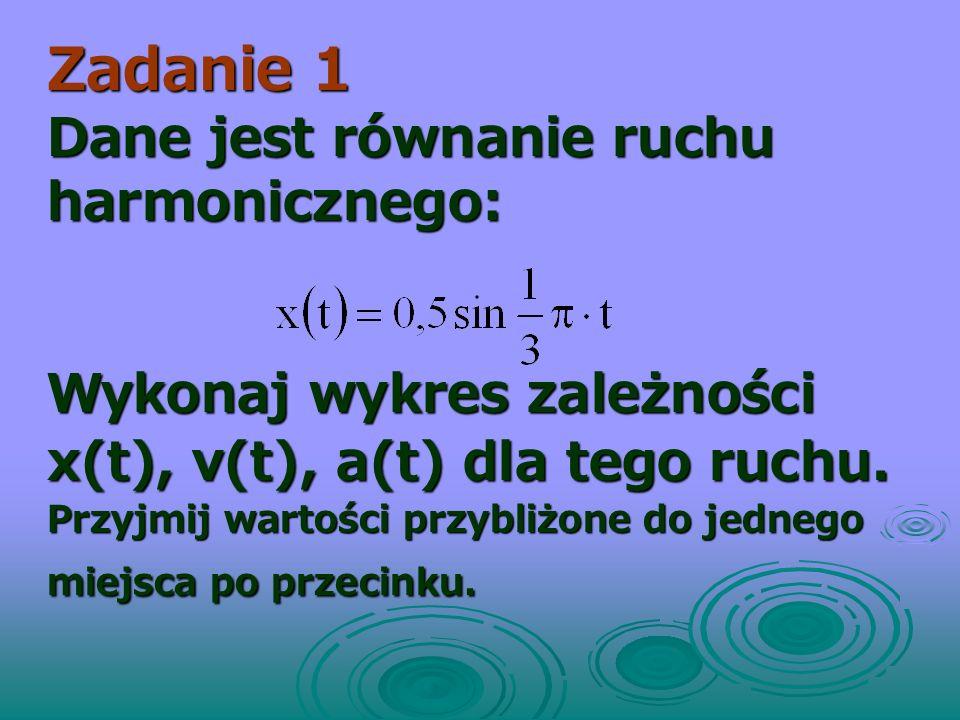 Zadanie 1 Dane jest równanie ruchu harmonicznego: