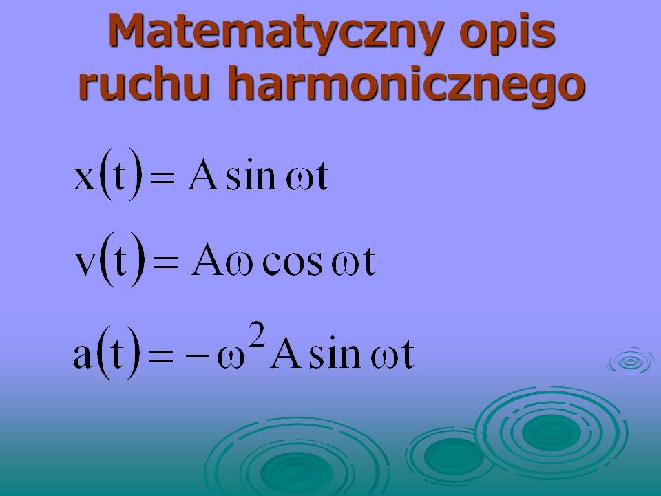 Matematyczny opis ruchu harmonicznego