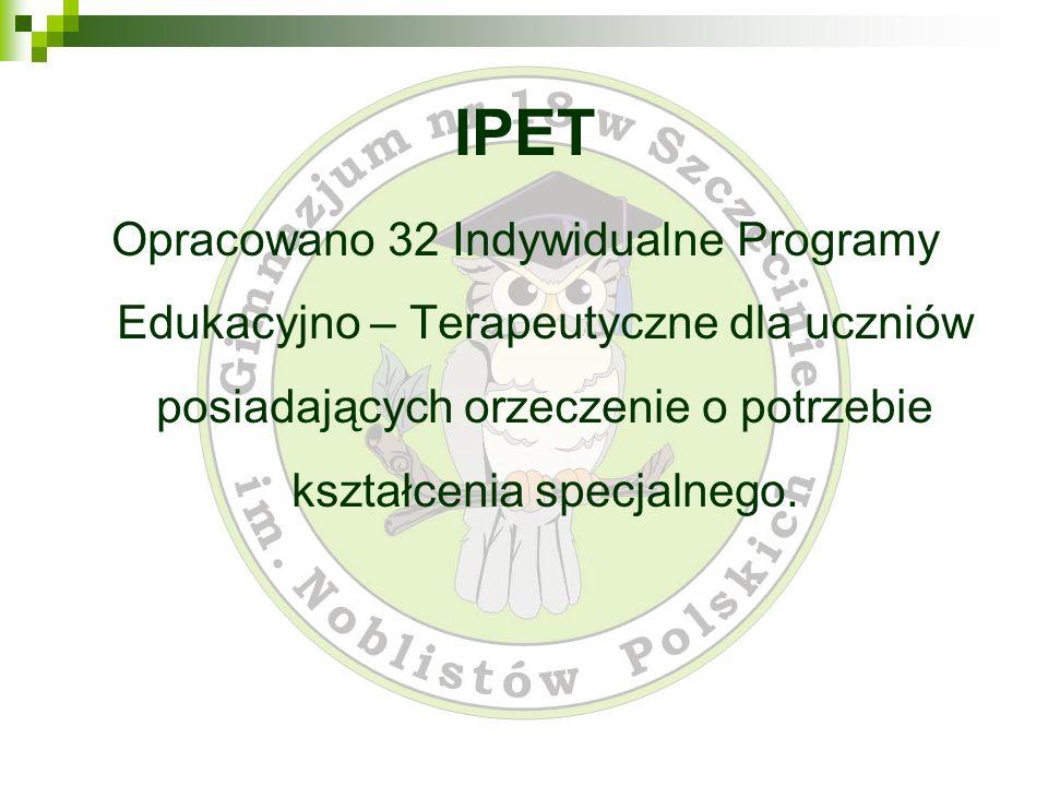 IPETOpracowano 32 Indywidualne Programy Edukacyjno – Terapeutyczne dla uczniów posiadających orzeczenie o potrzebie kształcenia specjalnego.