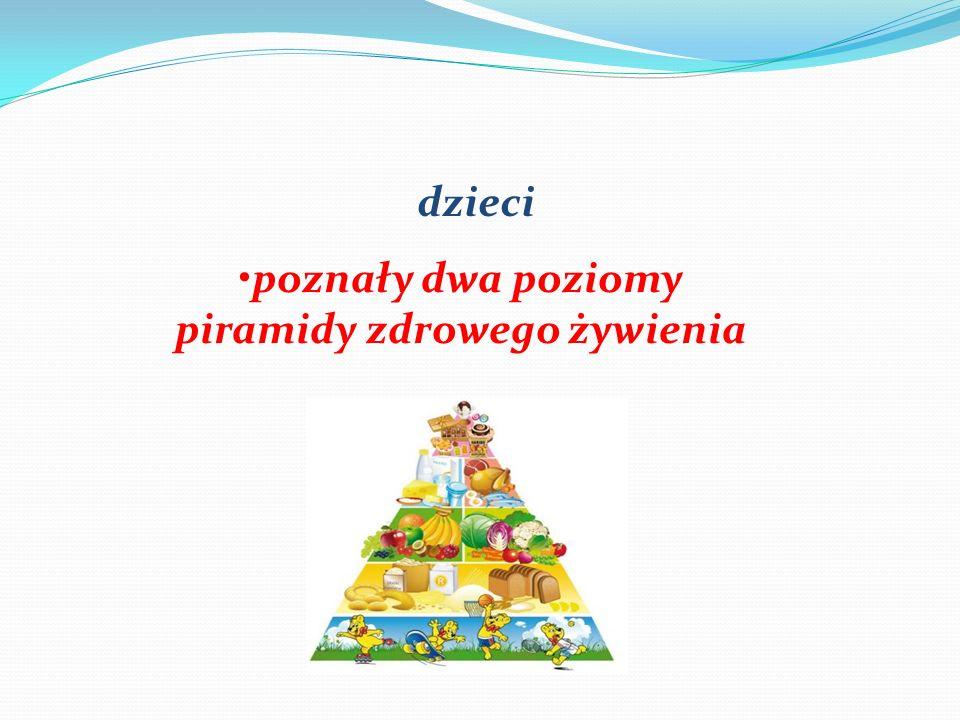 piramidy zdrowego żywienia