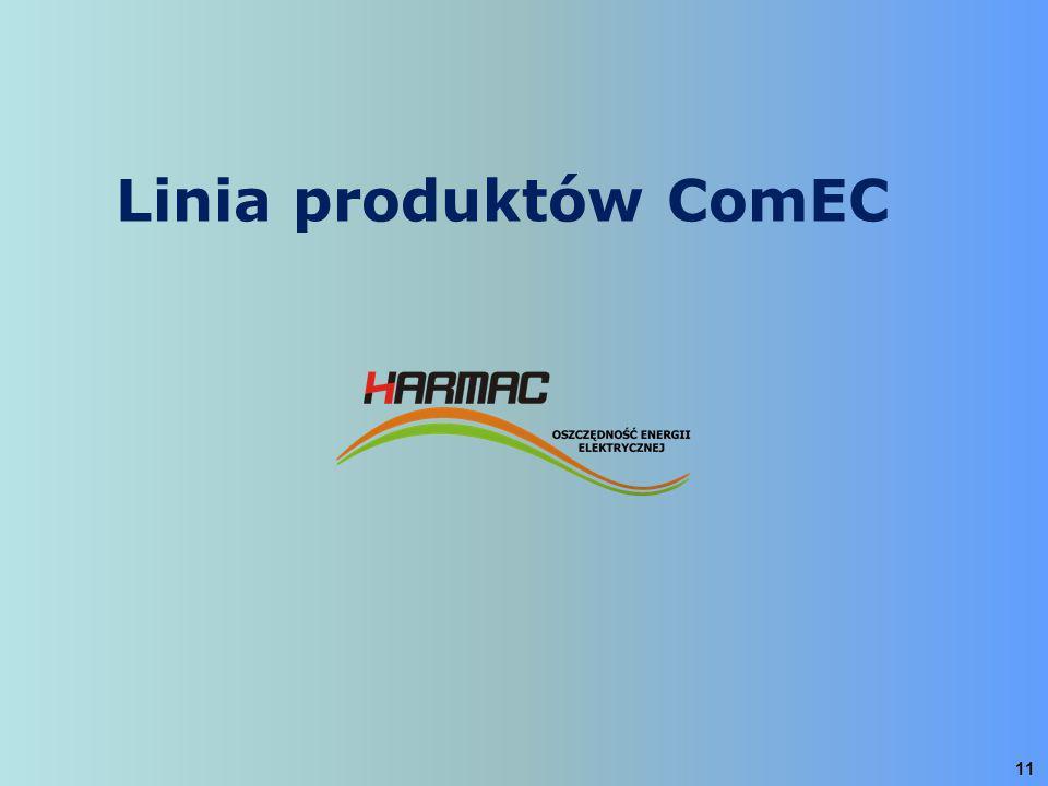 Linia produktów ComEC