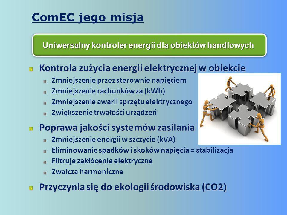 Uniwersalny kontroler energii dla obiektów handlowych