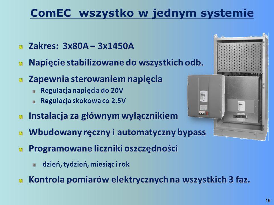 ComEC wszystko w jednym systemie