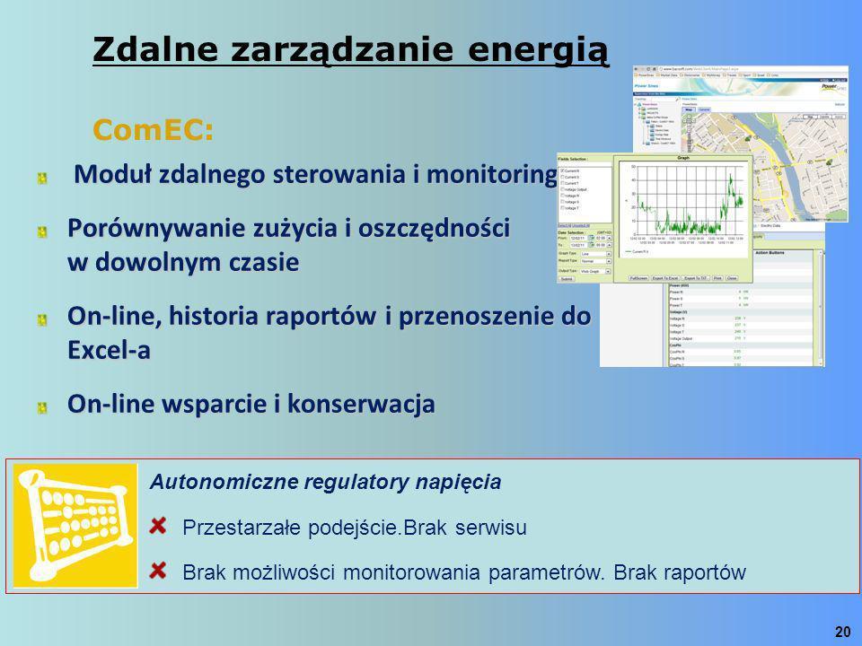 Zdalne zarządzanie energią