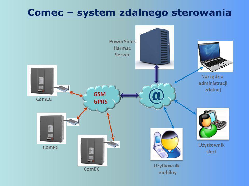 Comec – system zdalnego sterowania