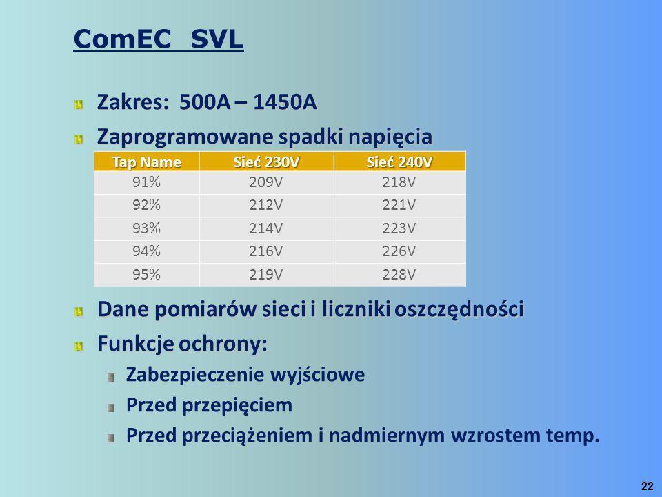 ComEC SVL Zakres: 500A – 1450A Zaprogramowane spadki napięcia