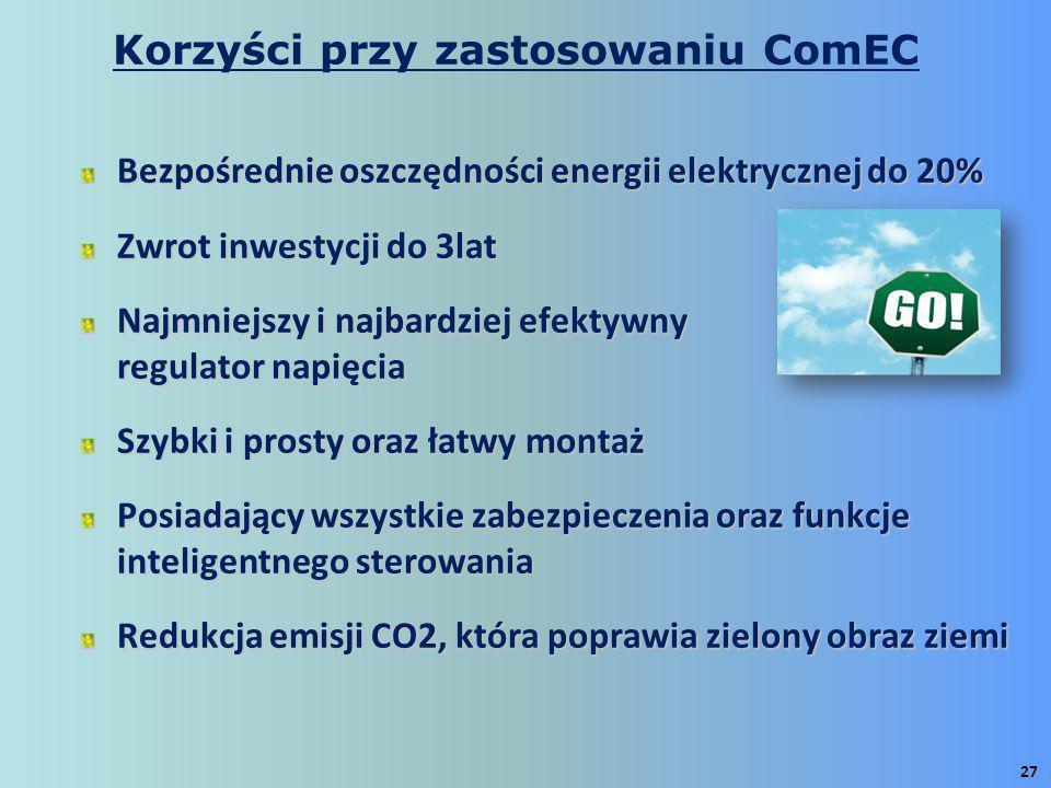 Korzyści przy zastosowaniu ComEC