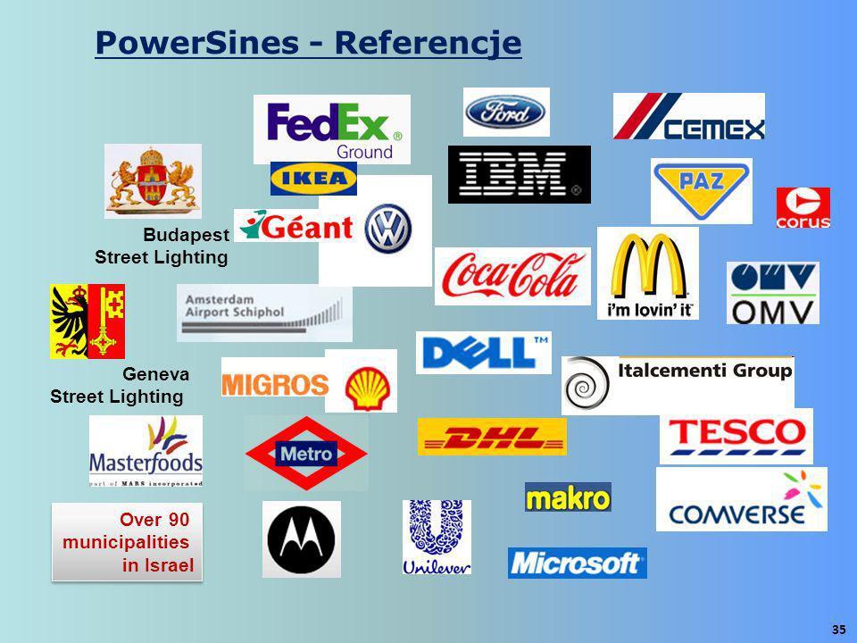 PowerSines - Referencje