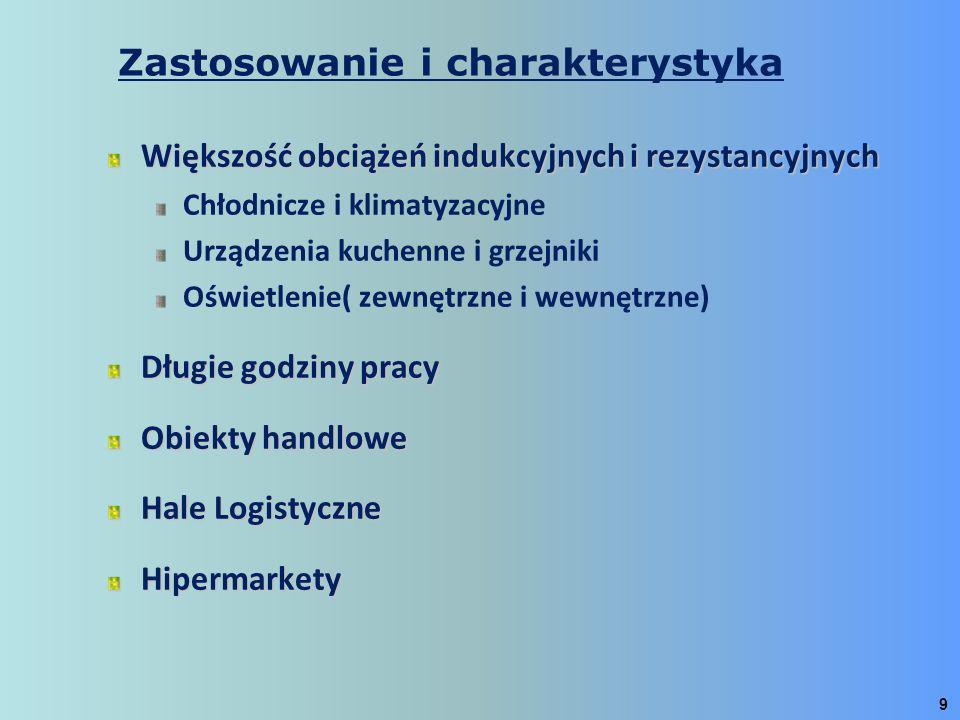 Zastosowanie i charakterystyka