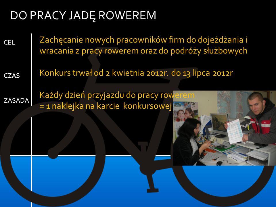 DO PRACY JADĘ ROWEREM Zachęcanie nowych pracowników firm do dojeżdżania i wracania z pracy rowerem oraz do podróży służbowych.