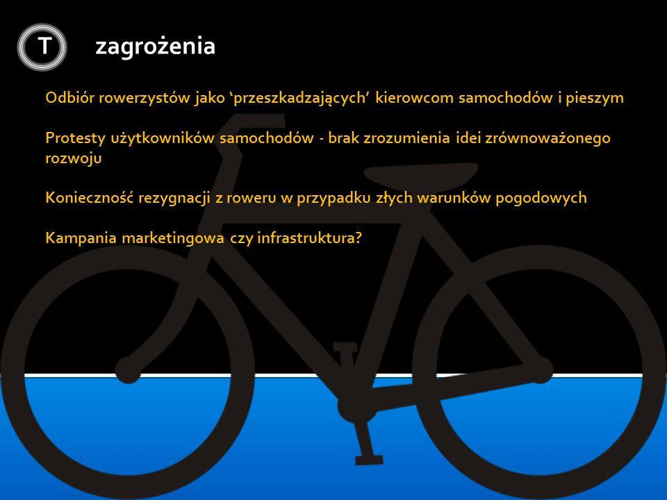 T zagrożeniaOdbiór rowerzystów jako 'przeszkadzających' kierowcom samochodów i pieszym.