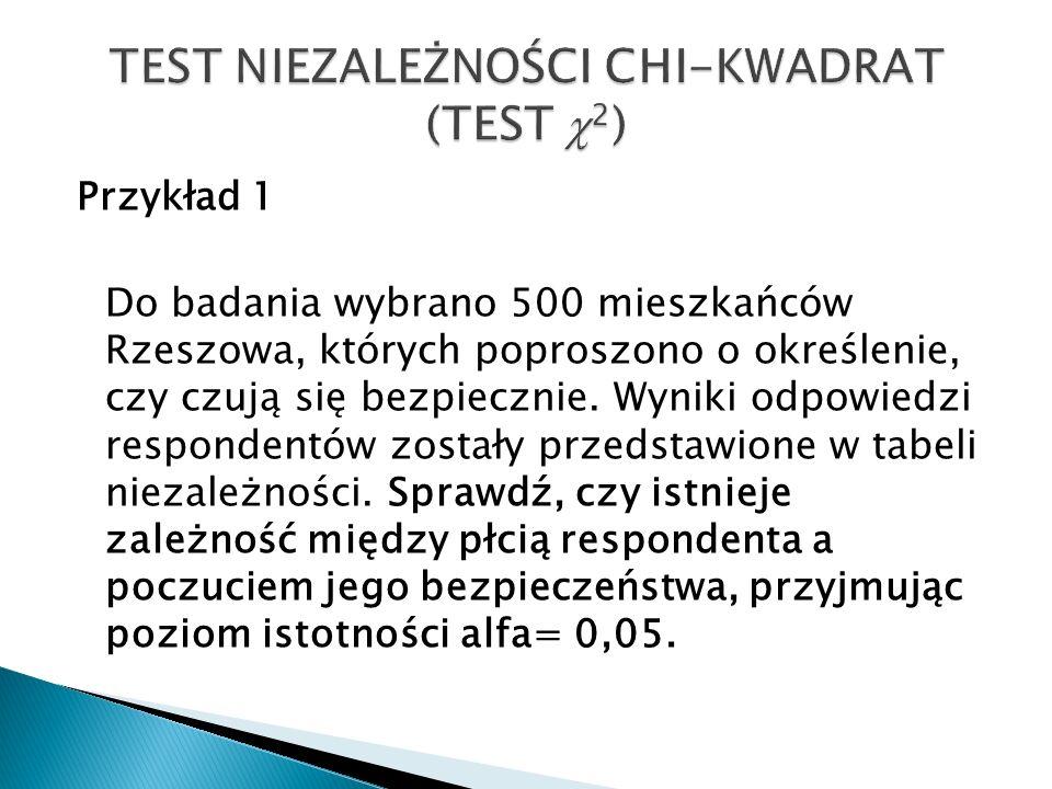 TEST NIEZALEŻNOŚCI CHI-KWADRAT (TEST 2)