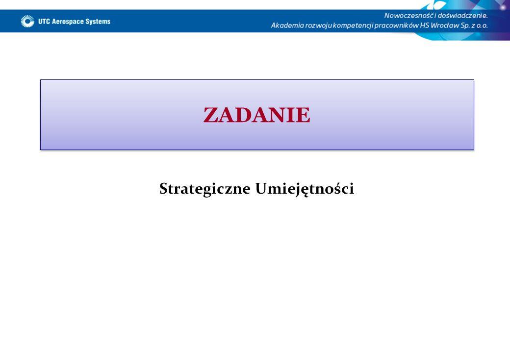 Strategiczne Umiejętności