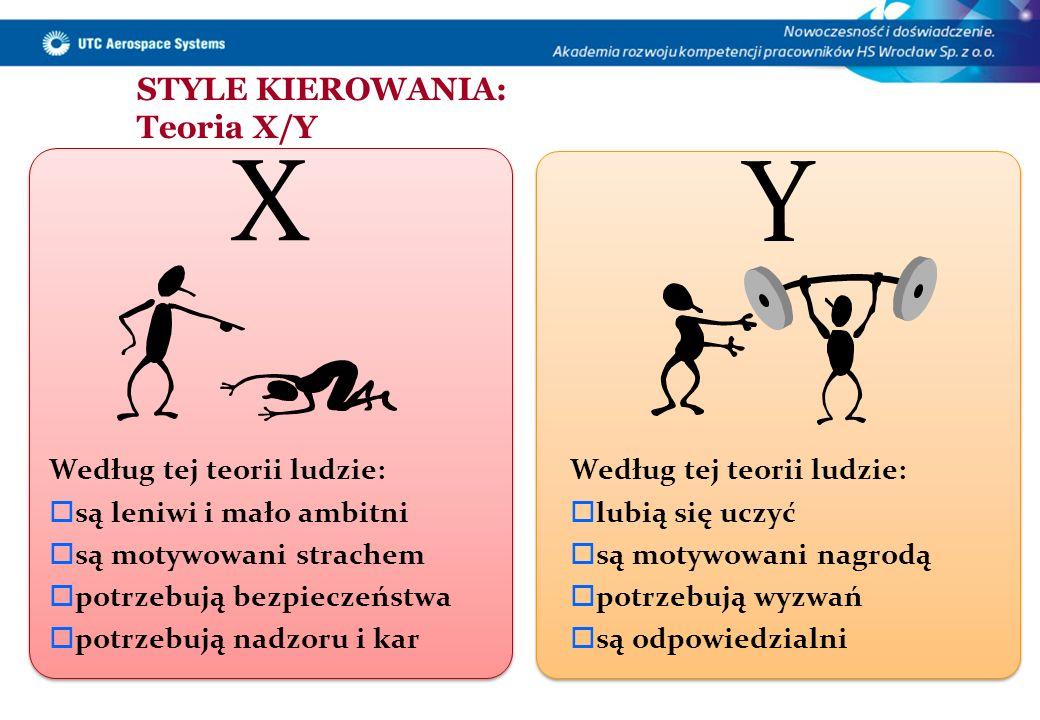 STYLE KIEROWANIA: Teoria X/Y