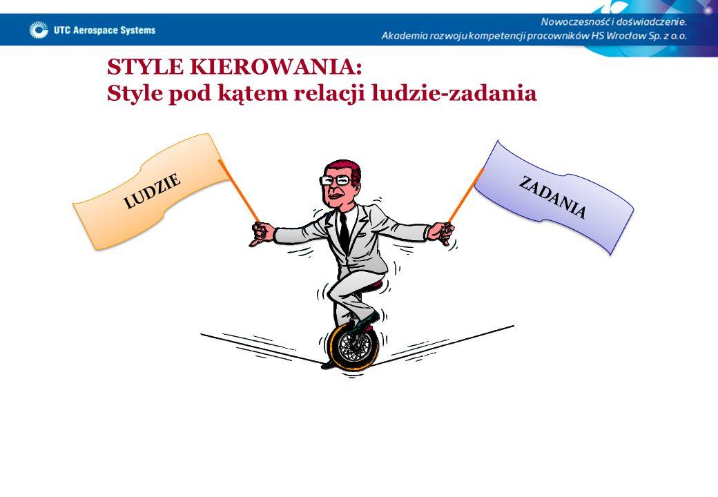 STYLE KIEROWANIA: Style pod kątem relacji ludzie-zadania