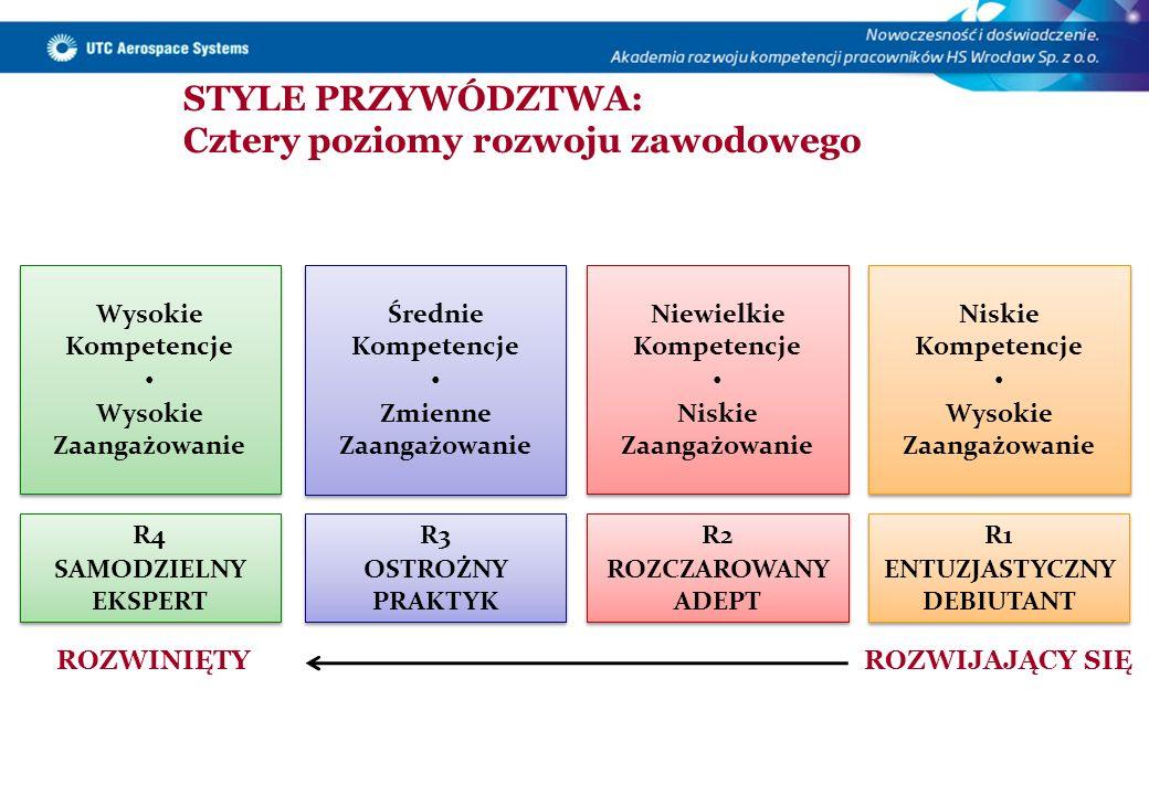 STYLE PRZYWÓDZTWA: Cztery poziomy rozwoju zawodowego