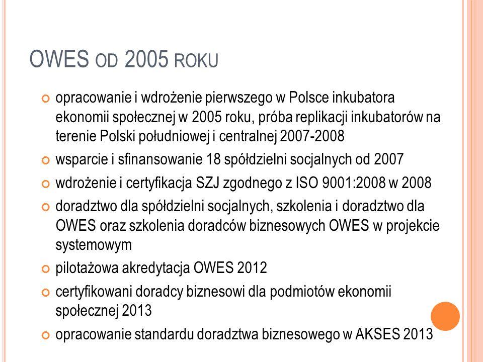 OWES od 2005 roku