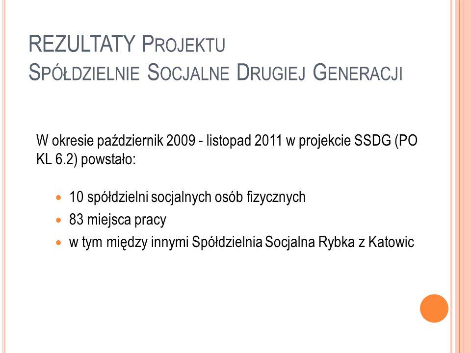 REZULTATY Projektu Spółdzielnie Socjalne Drugiej Generacji