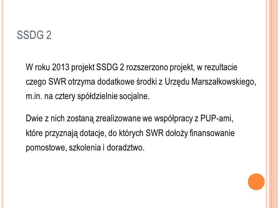 SSDG 2