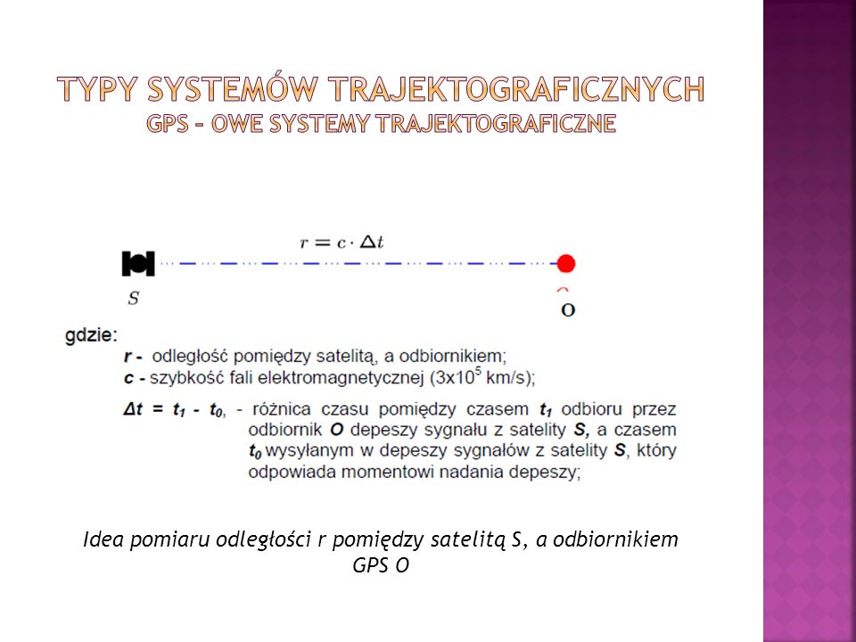 Typy systemów trajektograficznych GPS – owe systemy trajektograficzne