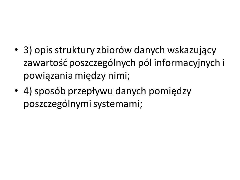 3) opis struktury zbiorów danych wskazujący zawartość poszczególnych pól informacyjnych i powiązania między nimi;
