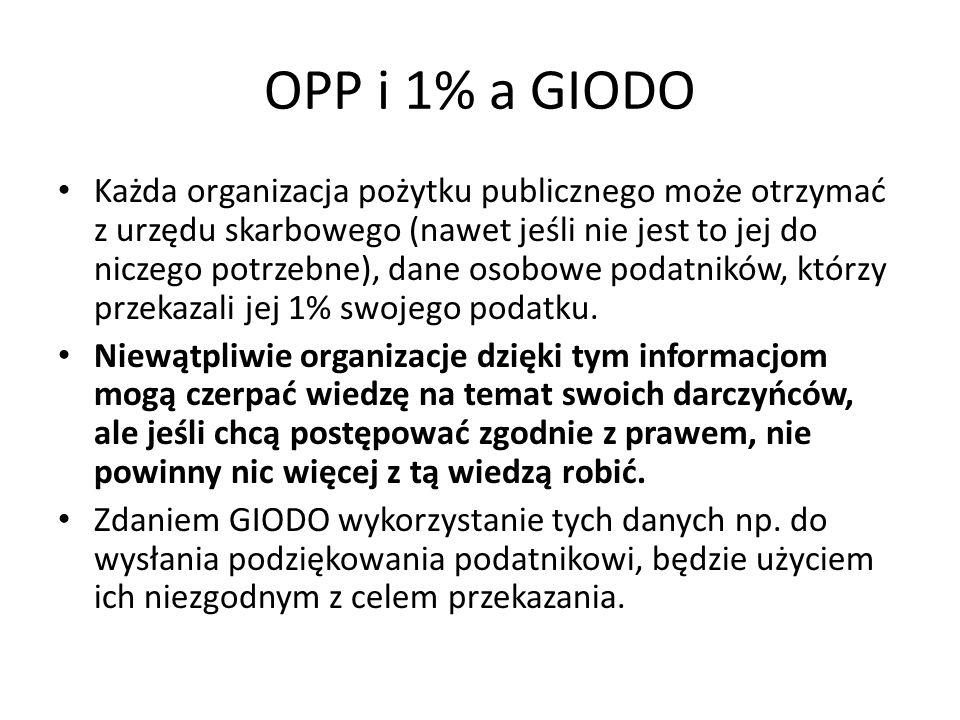 OPP i 1% a GIODO