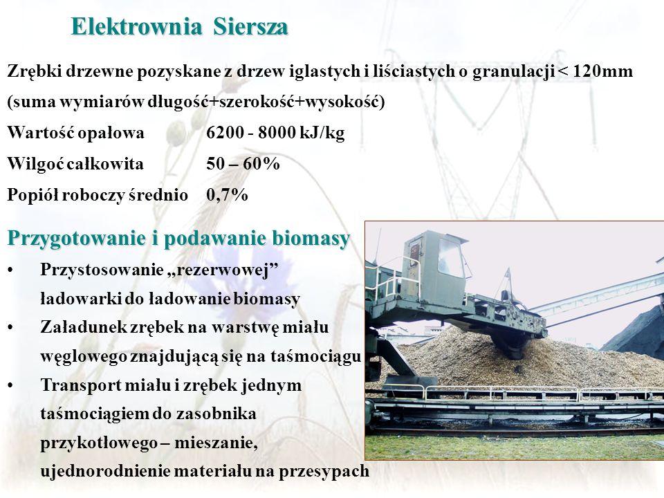 Elektrownia Siersza Przygotowanie i podawanie biomasy