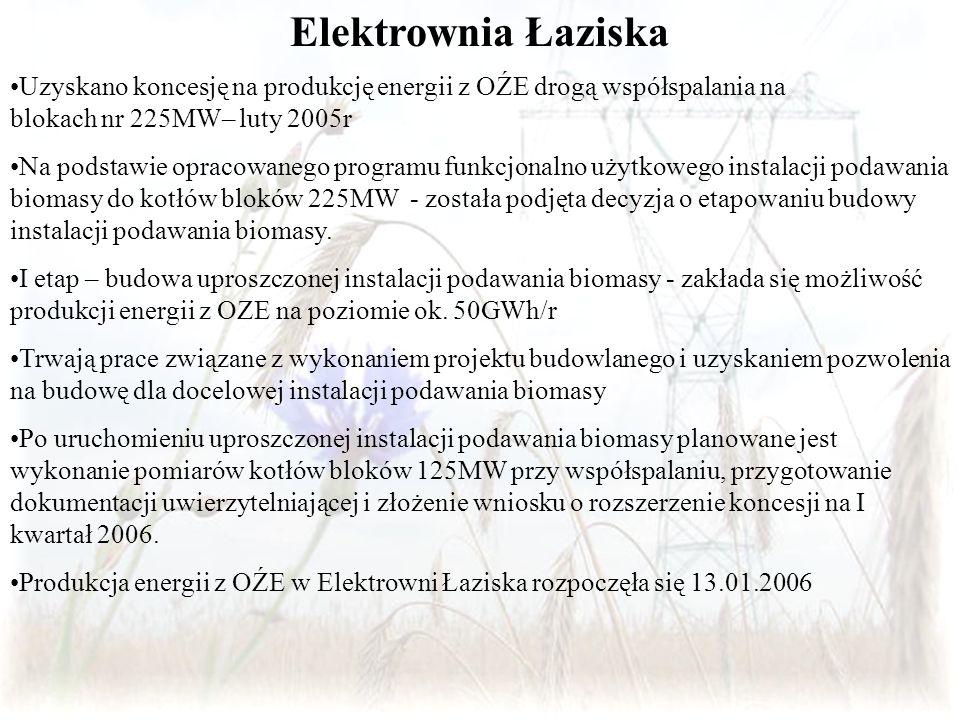 Elektrownia Łaziska Uzyskano koncesję na produkcję energii z OŹE drogą współspalania na blokach nr 225MW– luty 2005r.