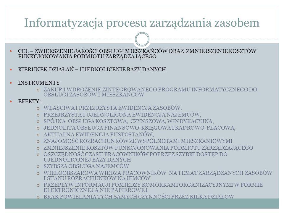 Informatyzacja procesu zarządzania zasobem