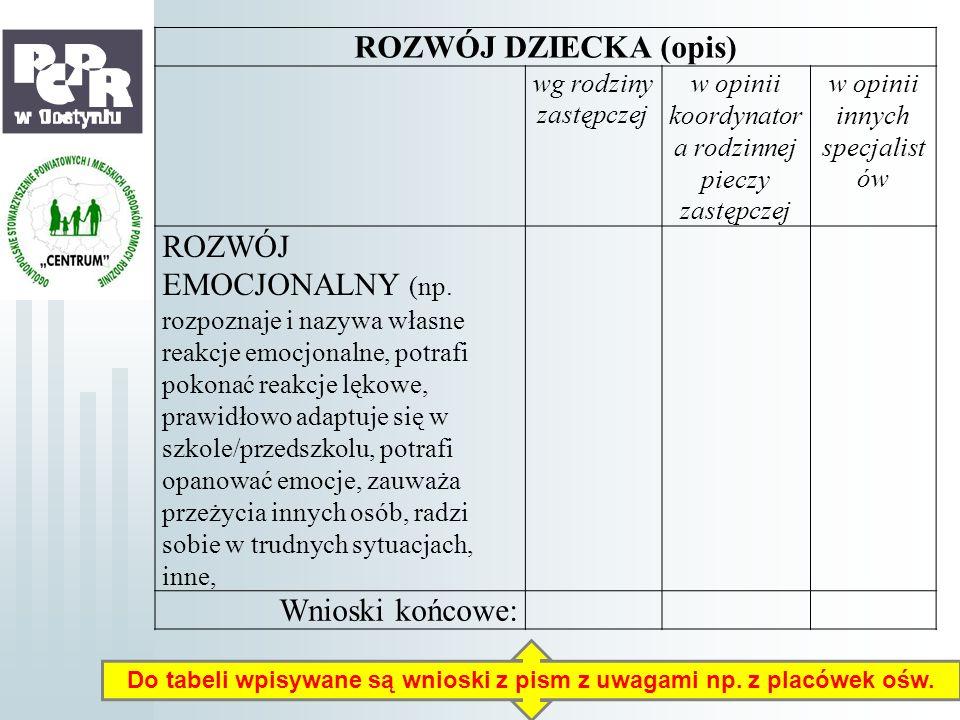 Do tabeli wpisywane są wnioski z pism z uwagami np. z placówek ośw.
