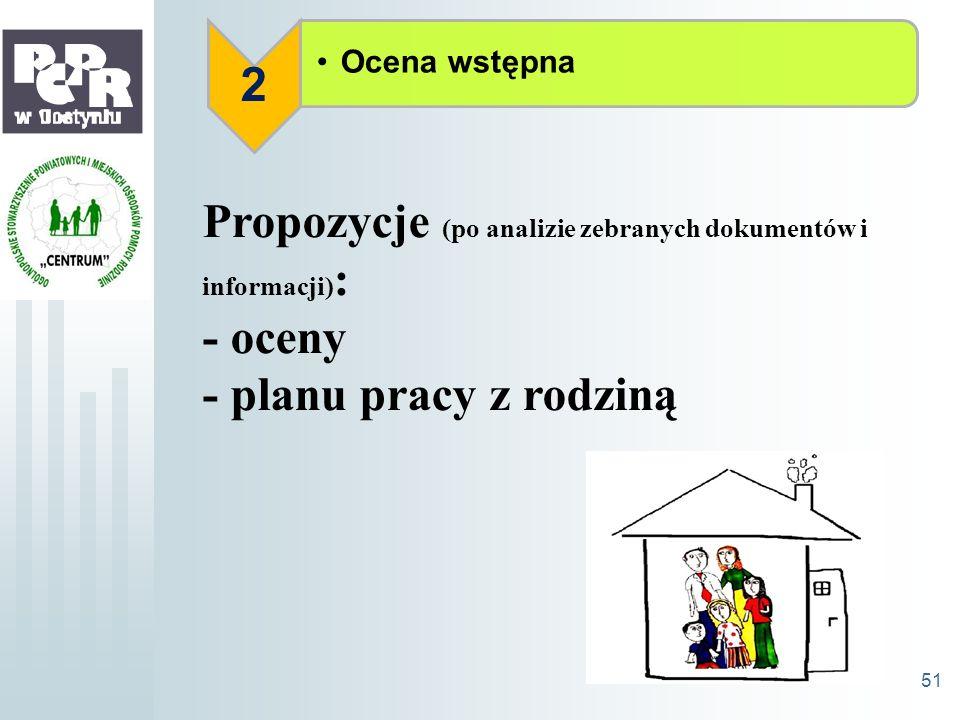 Propozycje (po analizie zebranych dokumentów i informacji): - oceny