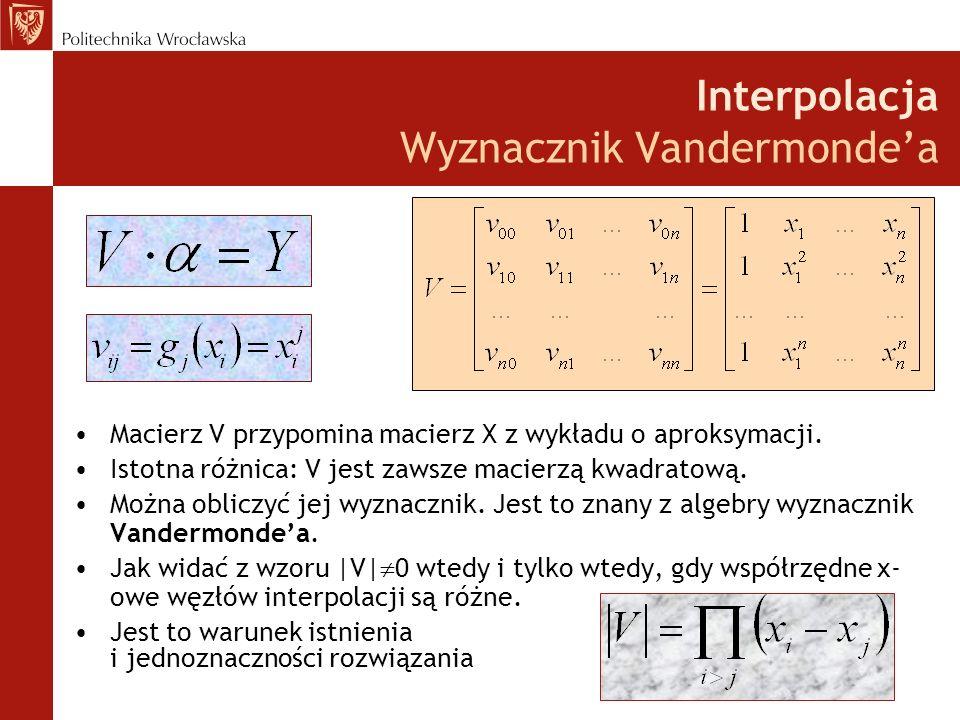 Interpolacja Wyznacznik Vandermonde'a